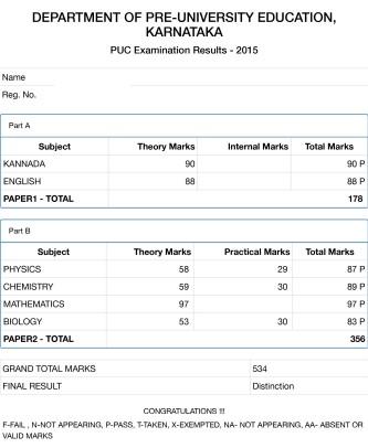 PUC Examination Results - 2015