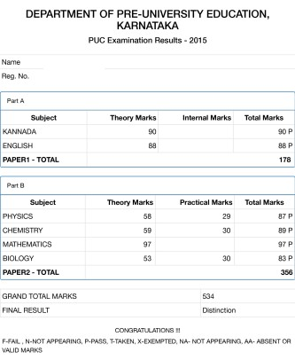 PUC Examination Results - 2015